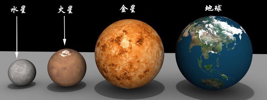 宇宙中星球大小比较