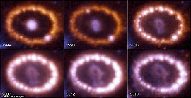 "NASA公布""超新星1987A""最新观测图像"