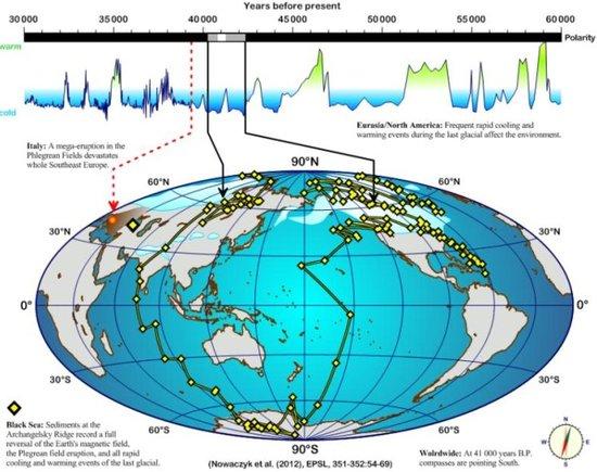 41000年前冰河期突现地球磁场快速逆转事件