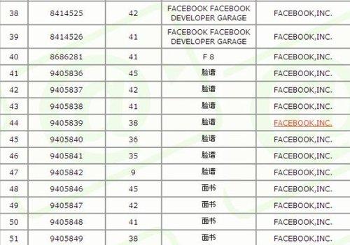 Facebook注册数十项大陆商标
