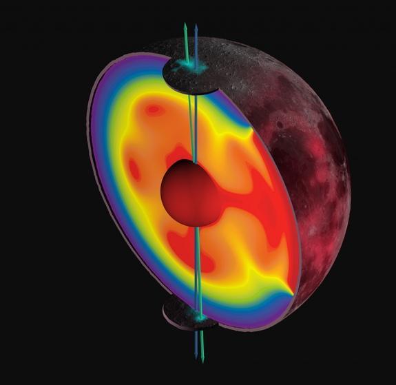 """月球旋转轴""""今非昔比"""" 改变由内部结构变化导致"""