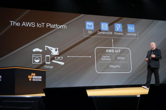 亚马逊发布物联网平台 可将数十亿设备接入AWS