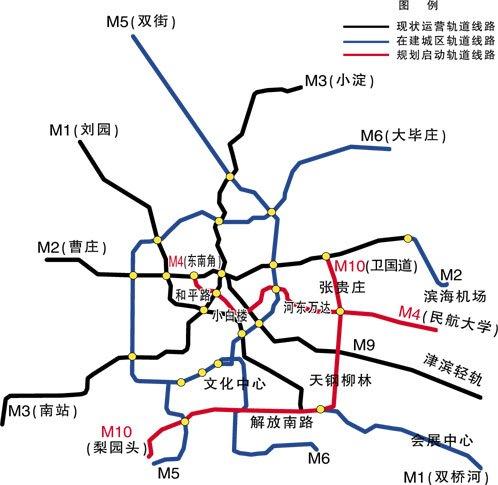 满足群众出行需求,加快建设公交都市,天津市今年将启动建设2条地铁线图片