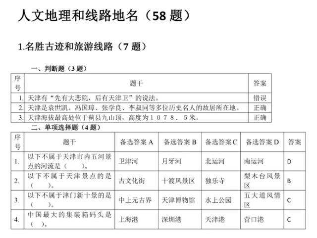 天津网约车司机考试题目公布!你能答对几题?