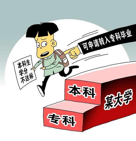 """数据·调查:80.9%受访者支持大学""""严出"""""""