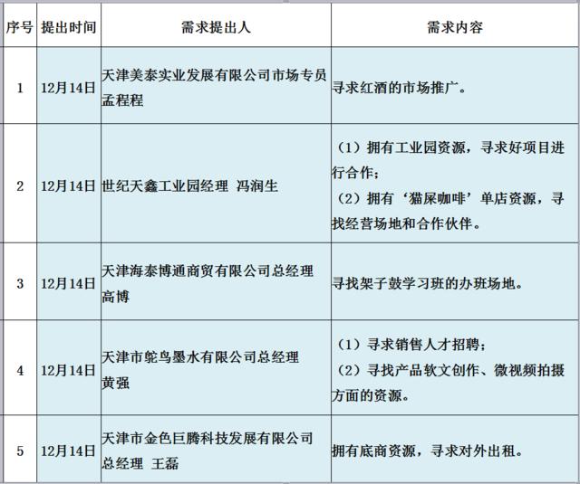 鼎泰丰空中需求发布:2017年12月22日至12月28日