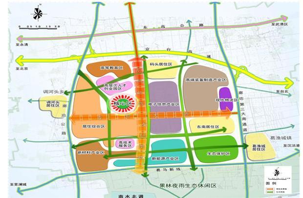 【产业园区】廊坊新兴产业示范区
