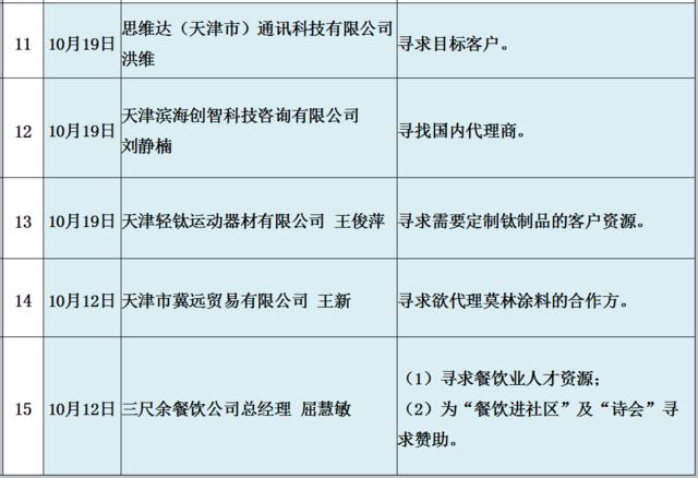 鼎泰丰空中需求发布:2017年11月16日至12月5日