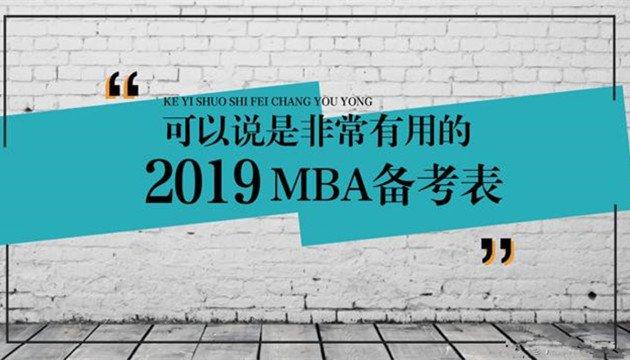 2019年MBA备考时间表!