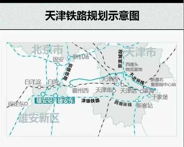 从西青区出发,这条高铁将直通雄安新区!