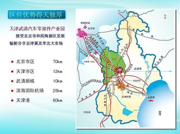 【产业园区】武清汽车零部件产业园