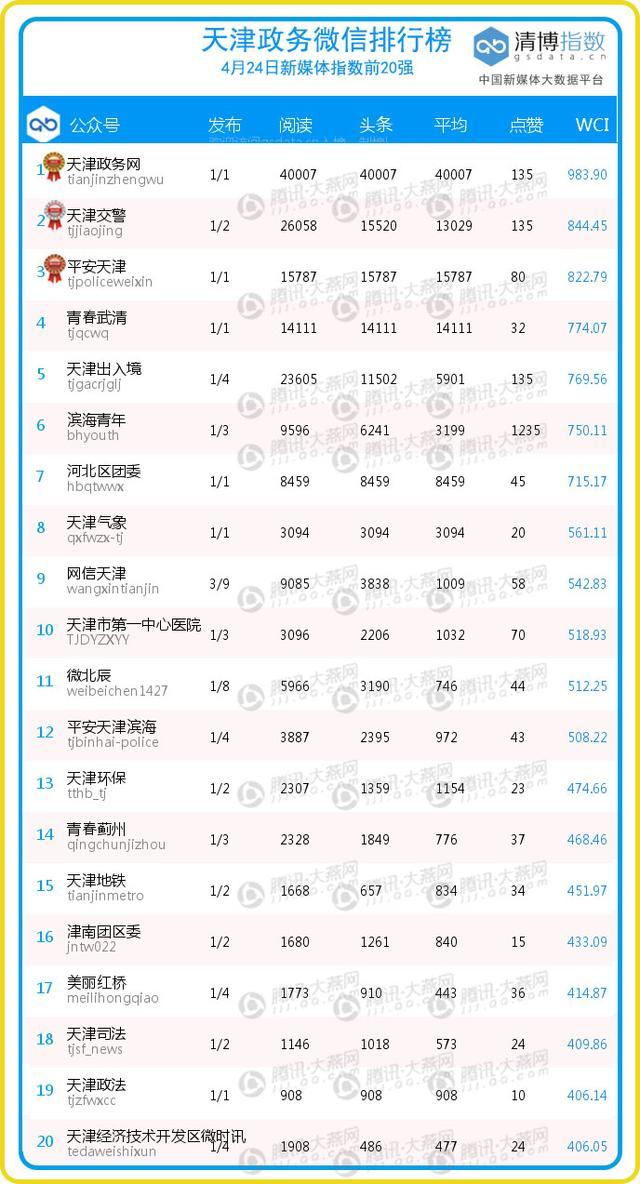 辽宁沈阳各区经济总量排名_辽宁沈阳图片大全