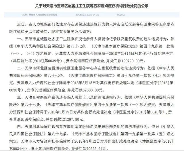 天津五家定点医疗机构被处罚