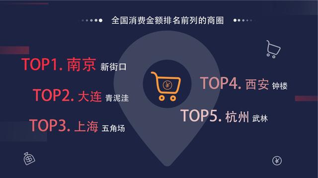 """银联带你""""数""""说中国年:春节年货""""买买买"""""""