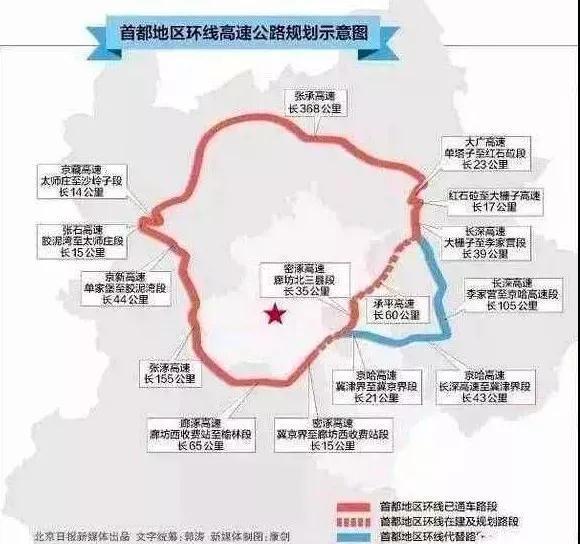 首都大外环月底通车 京津等三条高速相连