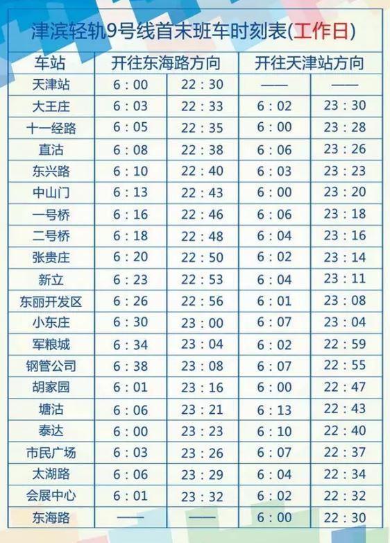 津滨轻轨工作日 早晚高峰最小行车间隔为4分半