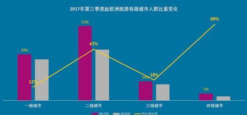 中国赴欧旅游进入免签时代 国人爱尝鲜小众目的地