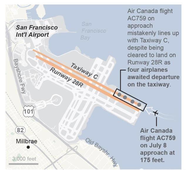 加航飞机险些落错滑行道 仅差几秒就撞上美联航客机