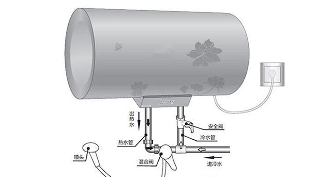 为啥邻居电费不到50 热水器用完到底关不关