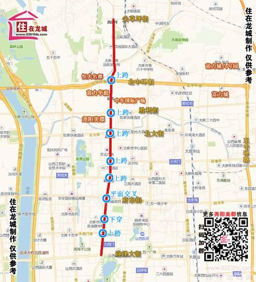 太原北城2018规划图