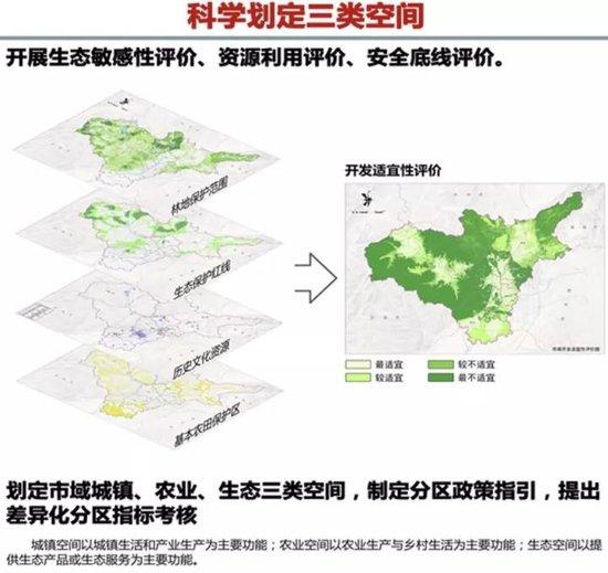 太原市域空间总体规划亮相