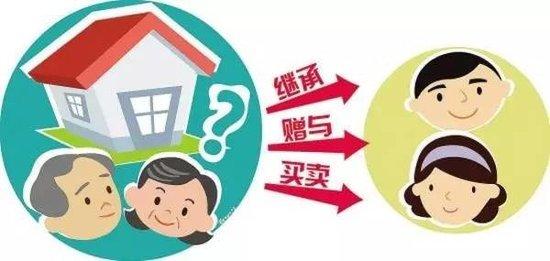 房产证继承过户流程_房产过户矢量图__其他设计_广