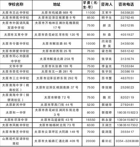 太原市公布全市30所民办初中收费标准
