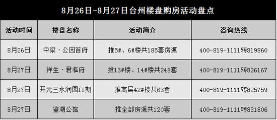 【周末活动】七夕将至 台州楼盘营销活动忙