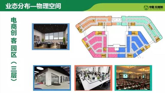 椒江农港城电商园区开园在即