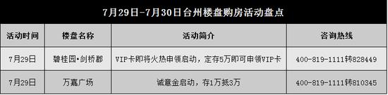 【周末活动】炎炎夏日去哪儿?台州楼盘各显其招