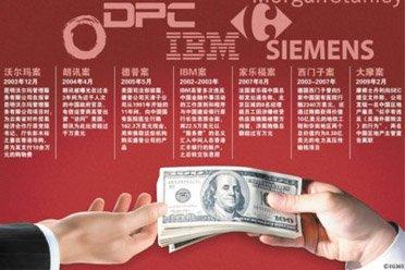 """""""洋贿赂""""不是中国制造 - 阿龙 - 我的博客"""