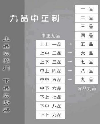 陈长琦:宰相和丞相是一回事吗?