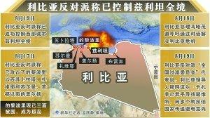 利比亚政府呼吁市民到街道广场消灭武装分子