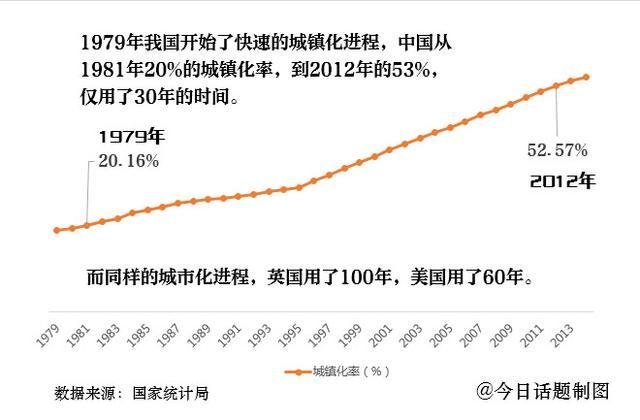 今日话题:中国水泥用量3年超美百年?