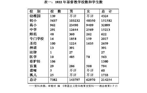 燕山讲堂74期实录 信力建 中国民办教育漫谈