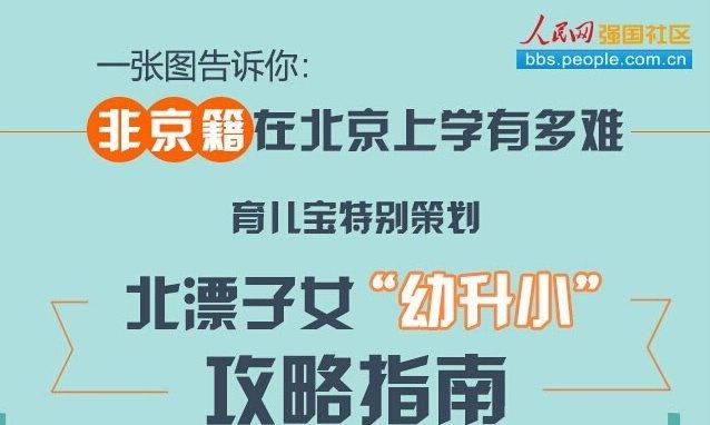 """《人民日报》微博也发布图片关注""""非京籍上学难"""""""