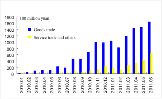 燕山大讲堂第147期:中国经济的全球定位