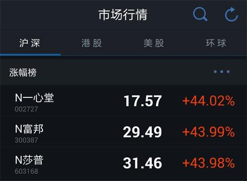 昨天上市交易的几只新股(前面带N)瞬间涨停