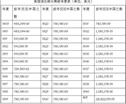 王兰:对清华大学的风险投资