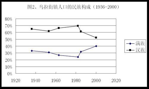 燕山大讲堂73期 关凯 当代中国社会的民族想象