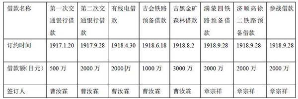 媒体为何要挑拨段祺瑞与徐树铮的关系?