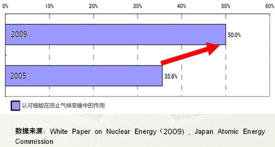 讲堂104期 黄大慧 由福岛核泄漏看日本核政策
