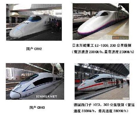 """""""自主技术""""的中国高铁其实没有摆脱国外公司"""