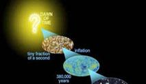 宇宙起源的六大未解谜团