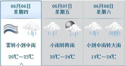 北京未来三天天气预报-芒种节气北京多雷雨冰雹 紫外线最强