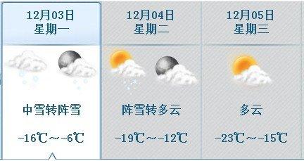 2月3日-5日哈尔滨天气预报-哈尔滨最低温 跌跌不休 停热区域 雪上加