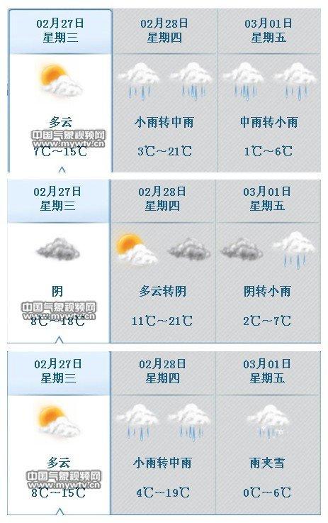 合肥 贵阳 南京今后三天天气预报(顺序由上至下)-未来三天合肥贵阳