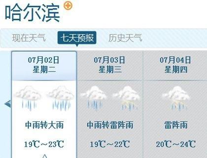 哈尔滨未来三天天气预报图-东北地区雨一直下 局地或现极端降雨