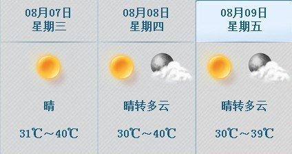 上海7-9日天气预报图-40.8 上海史上最高温再破纪录