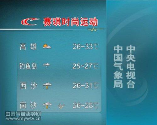 1日《新闻联播天气预报》截图-钓鱼岛今后三天多雨 风力不大